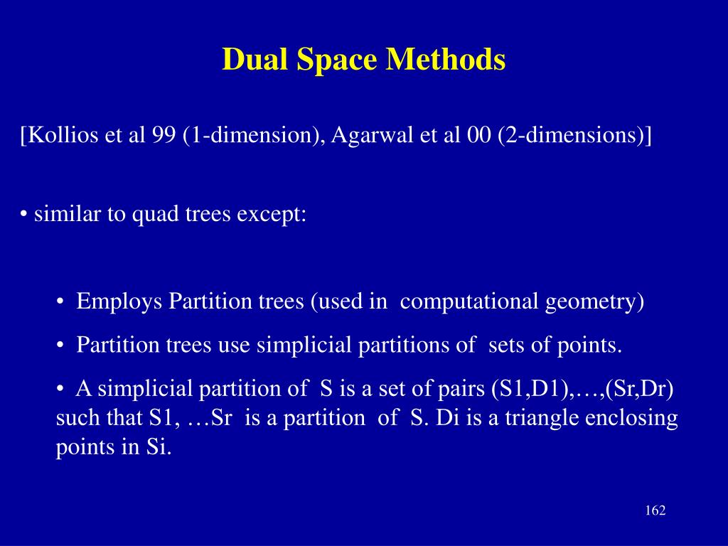 Dual Space Methods