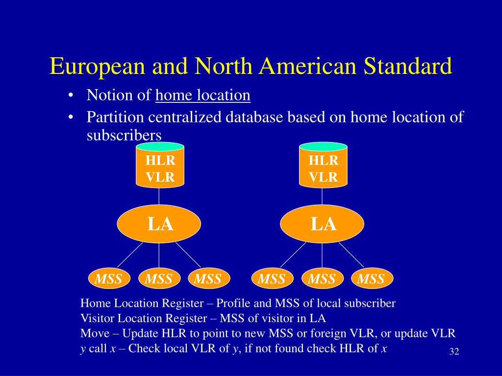 European and North American Standard