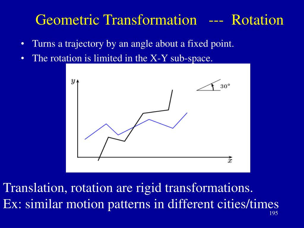 Geometric Transformation   ---  Rotation