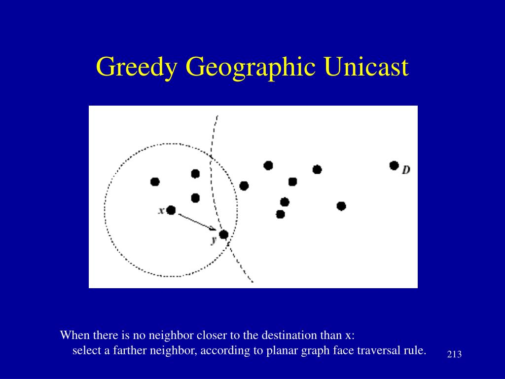 Greedy Geographic Unicast