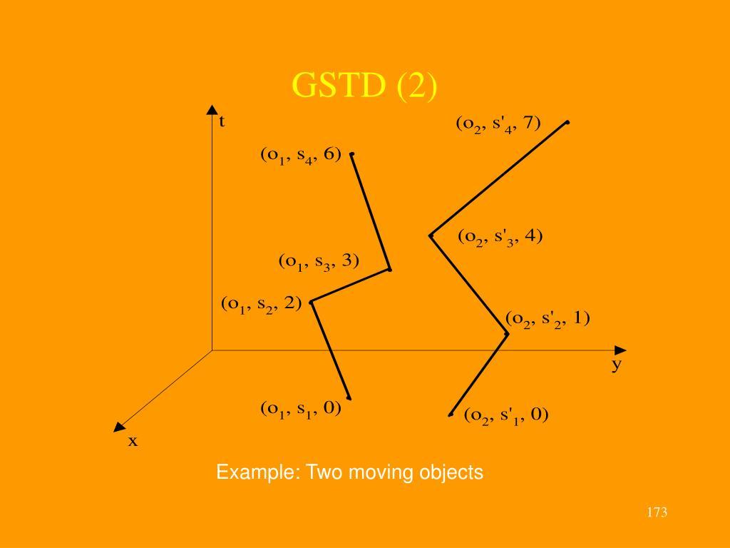 GSTD (2)