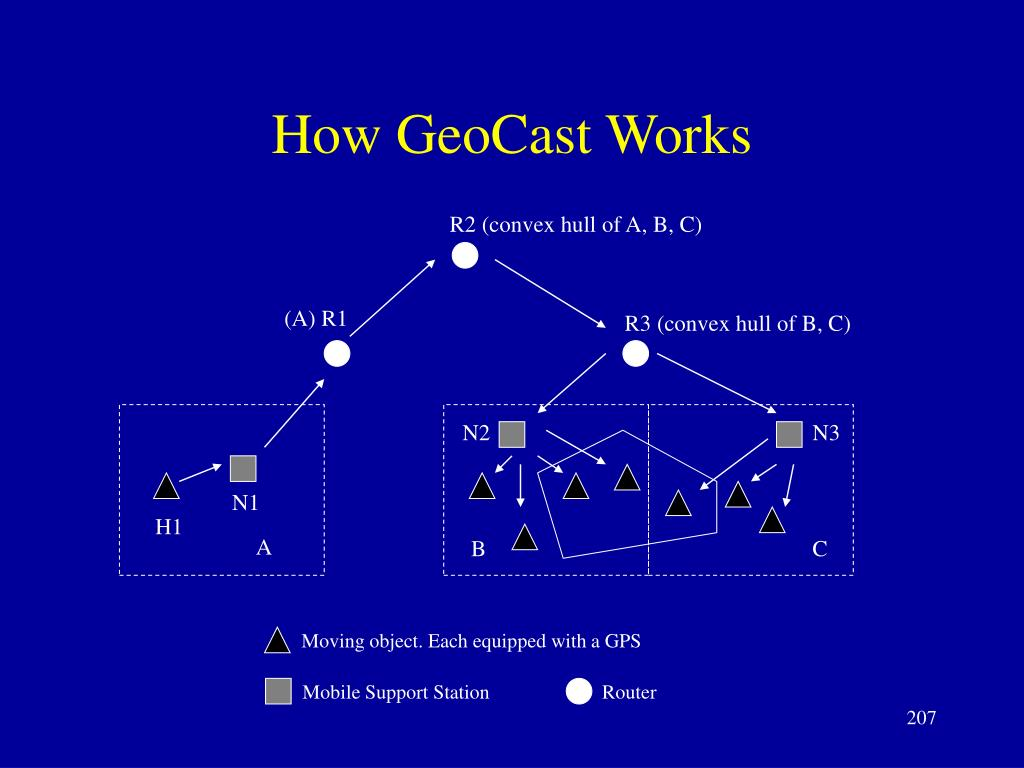 How GeoCast Works