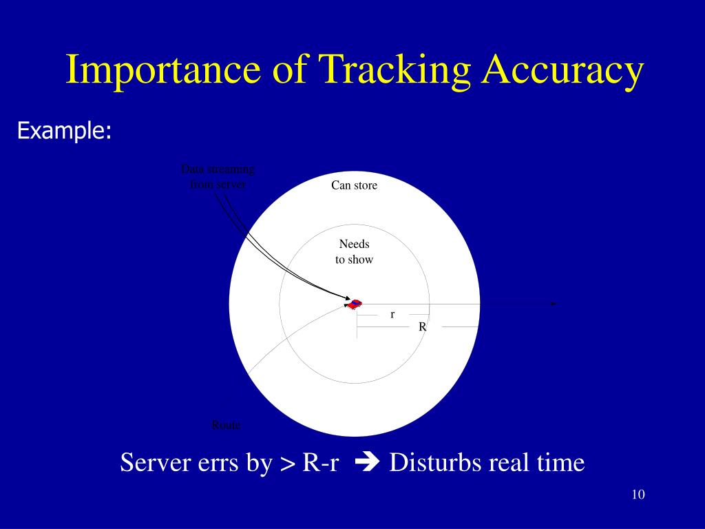 Importance of Tracking Accuracy