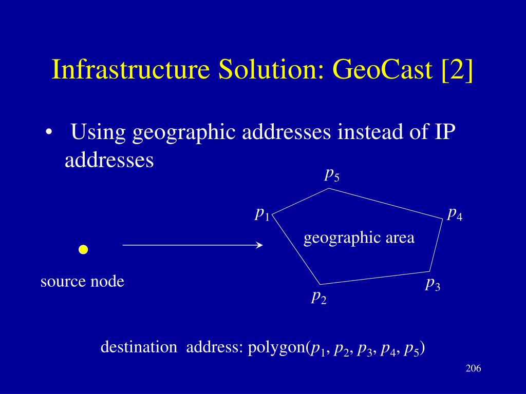 Infrastructure Solution: GeoCast [2]