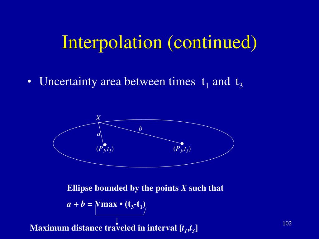 Interpolation (continued)