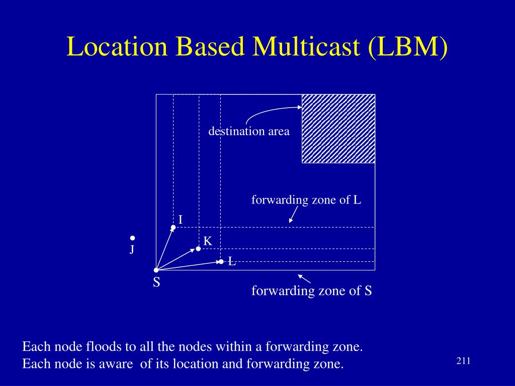 Location Based Multicast (LBM)