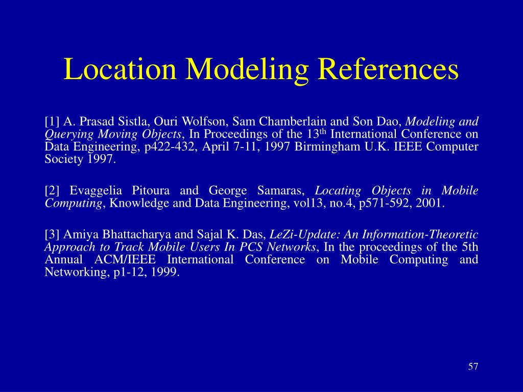 Location Modeling References