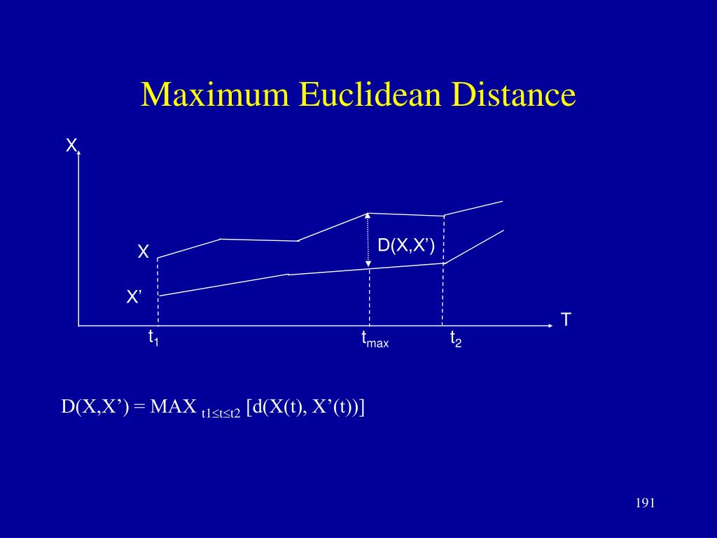 Maximum Euclidean Distance
