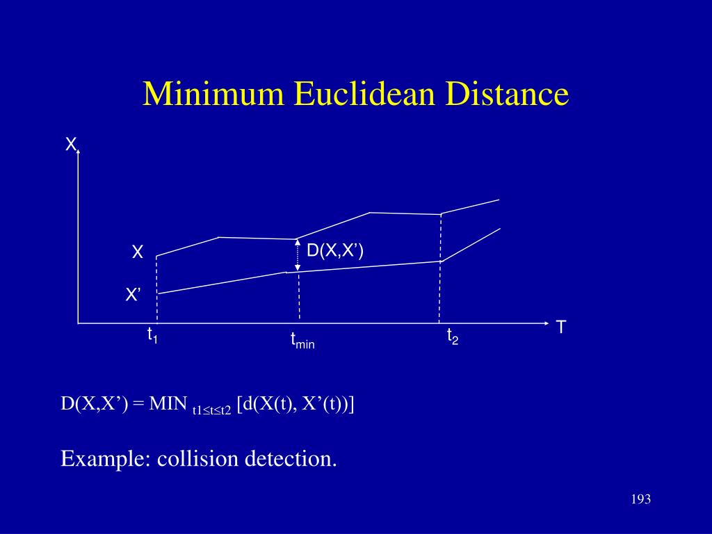 Minimum Euclidean Distance
