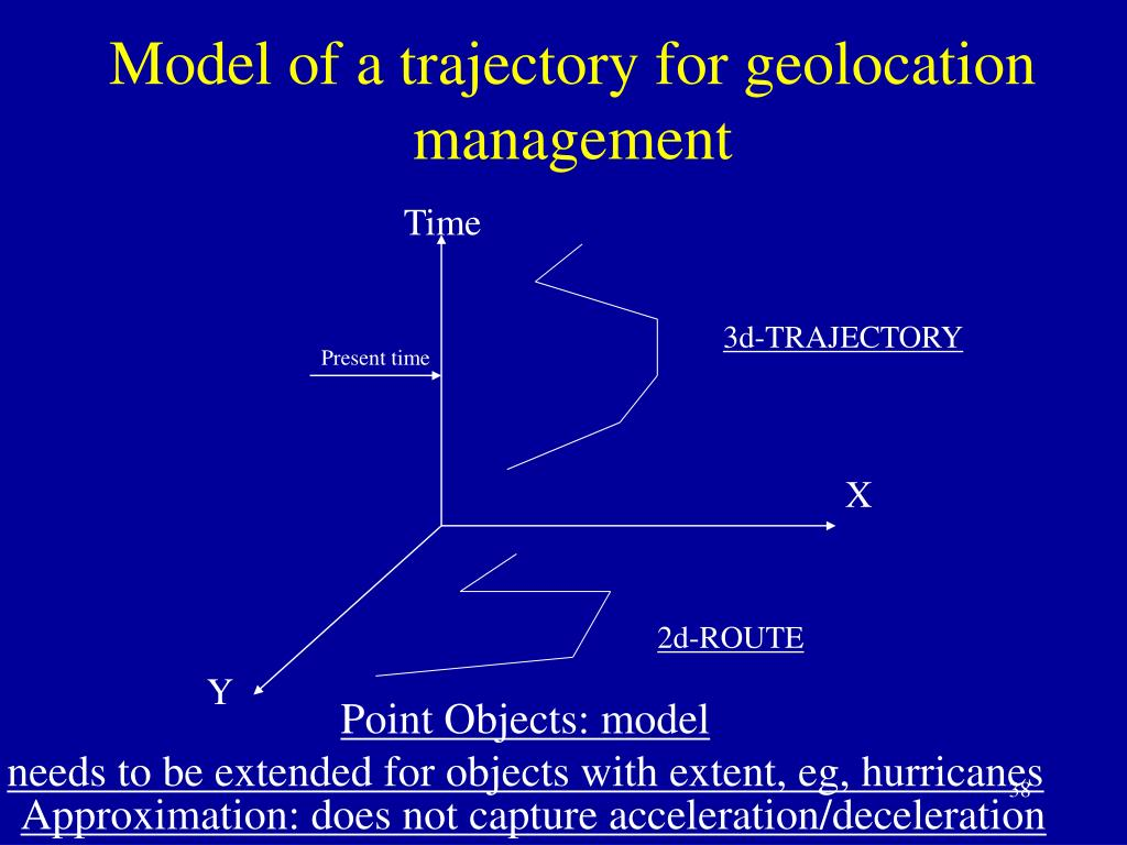 Model of a trajectory for geolocation management