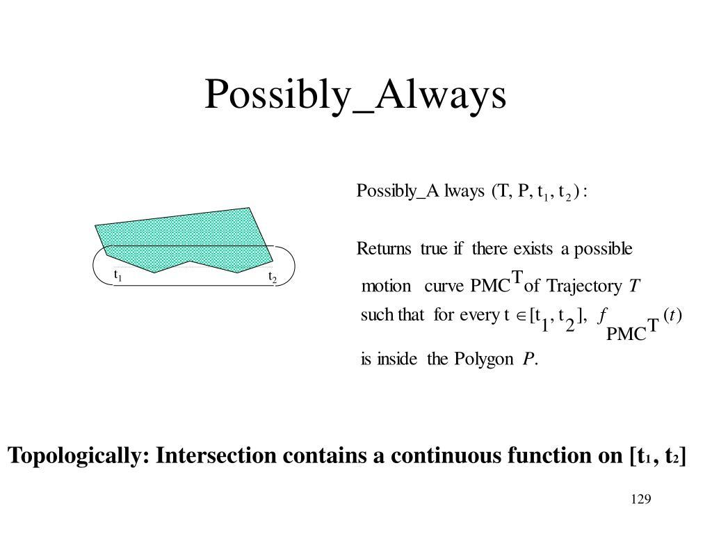 Possibly_Always