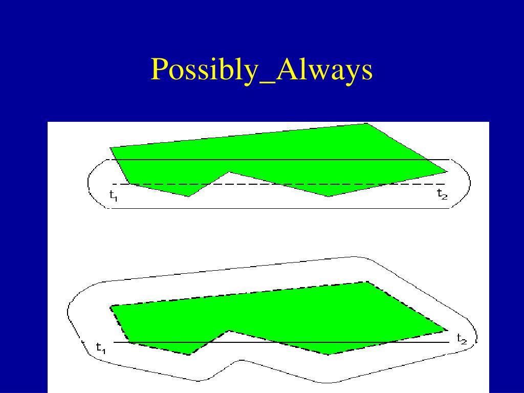 Possibly_Always