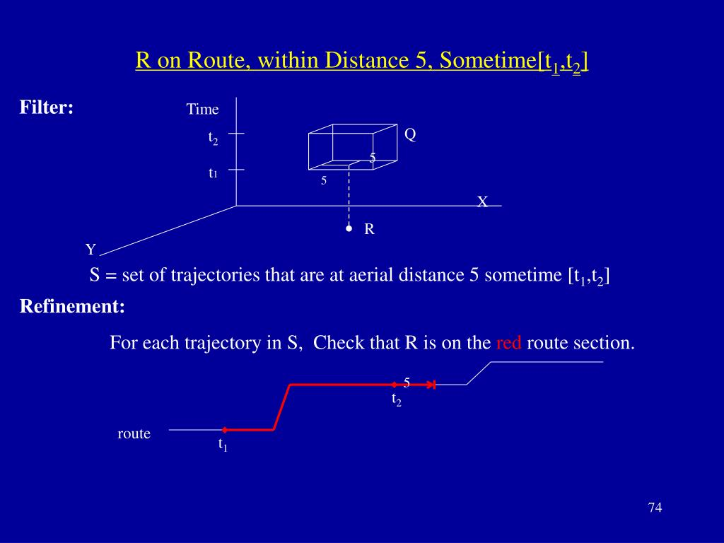 R on Route, within Distance 5, Sometime[t