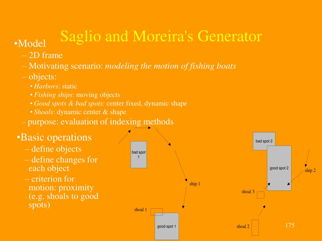 Saglio and Moreira's Generator
