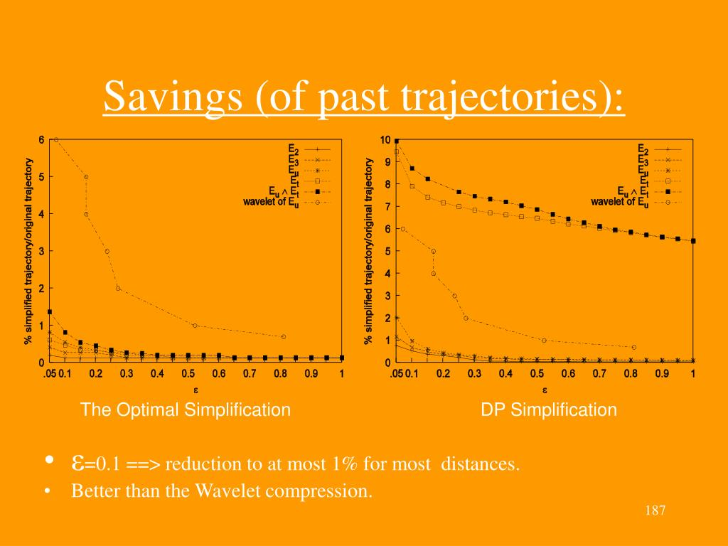Savings (of past trajectories):