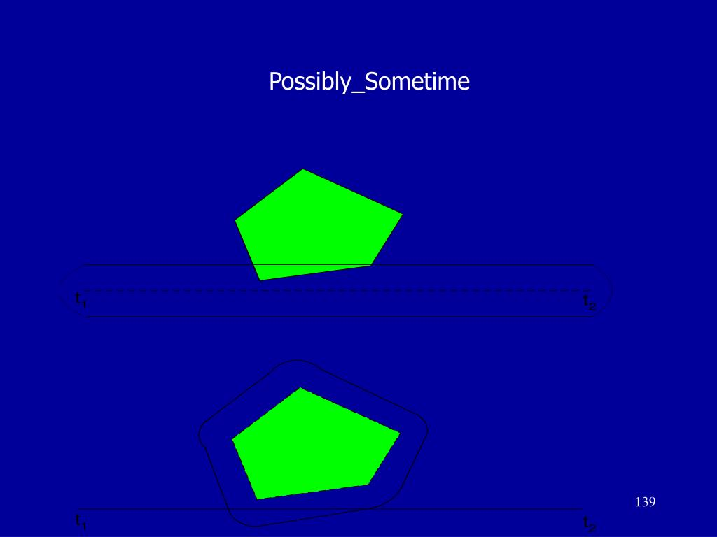 Possibly_Sometime