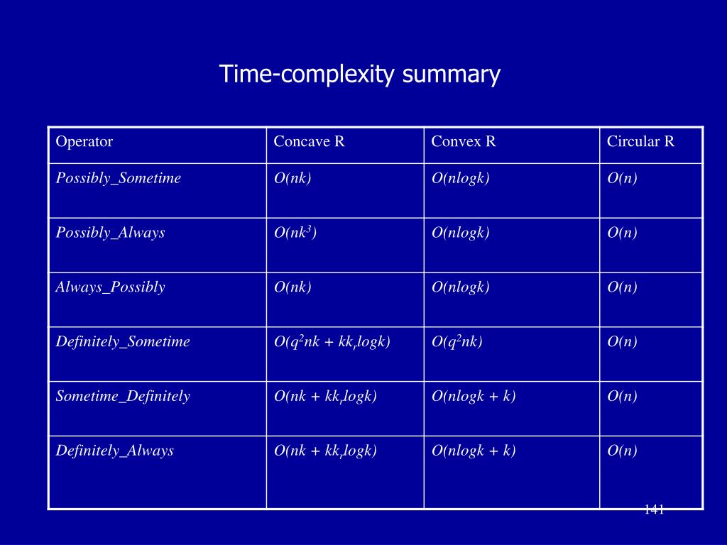Time-complexity summary
