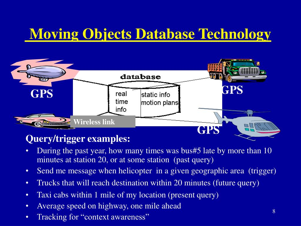 Moving Objects Database Technology