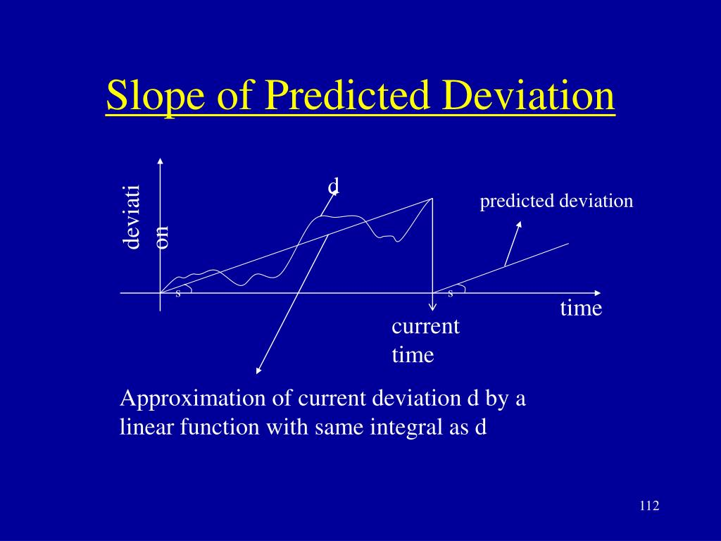 Slope of Predicted Deviation