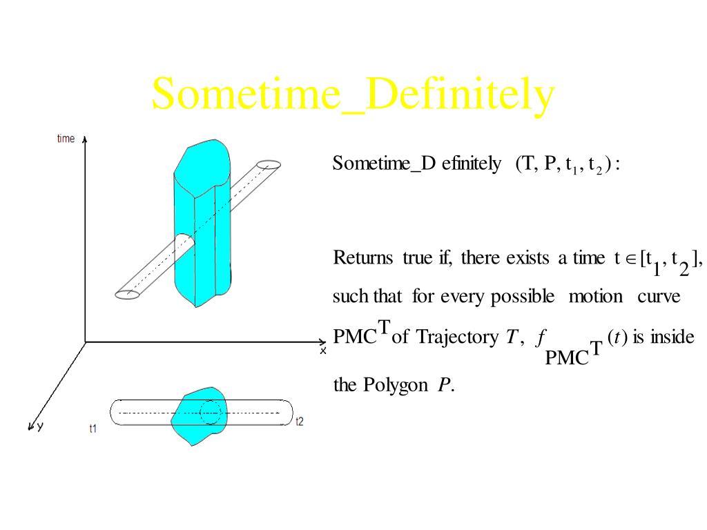 Sometime_Definitely