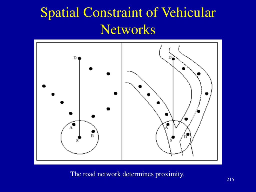 Spatial Constraint of Vehicular Networks