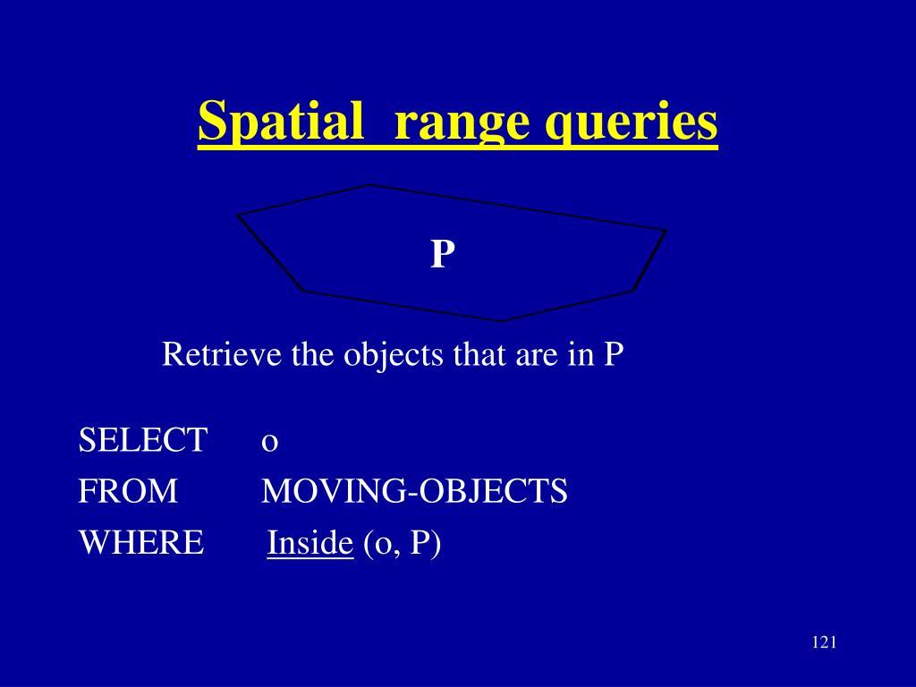 Spatial  range queries