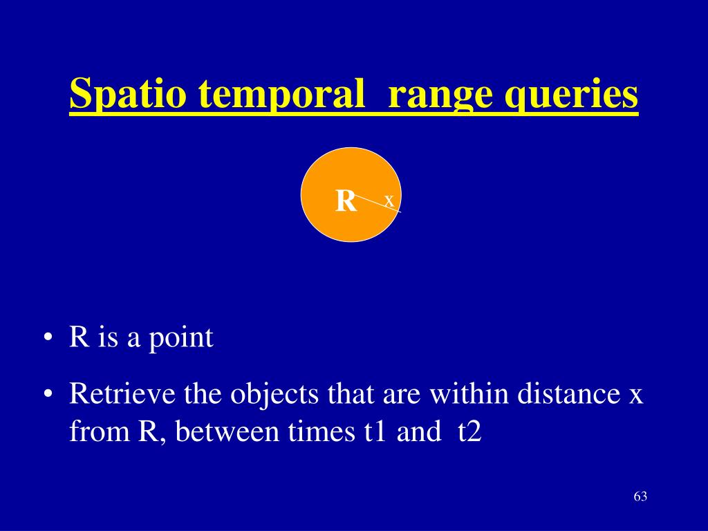 Spatio temporal  range queries
