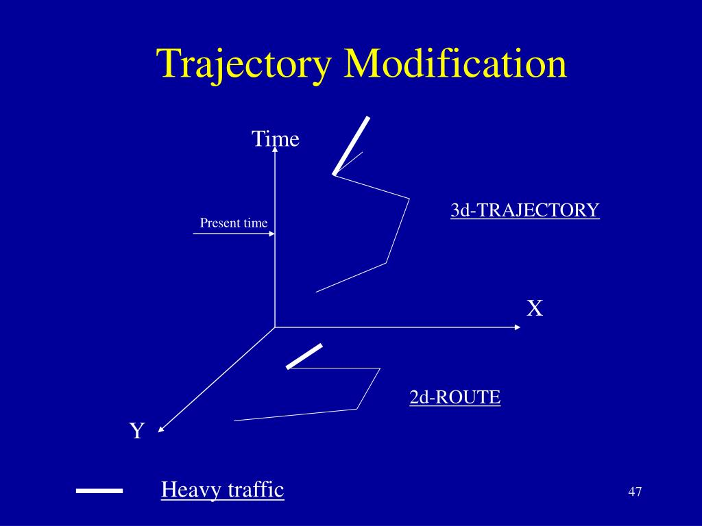 Trajectory Modification