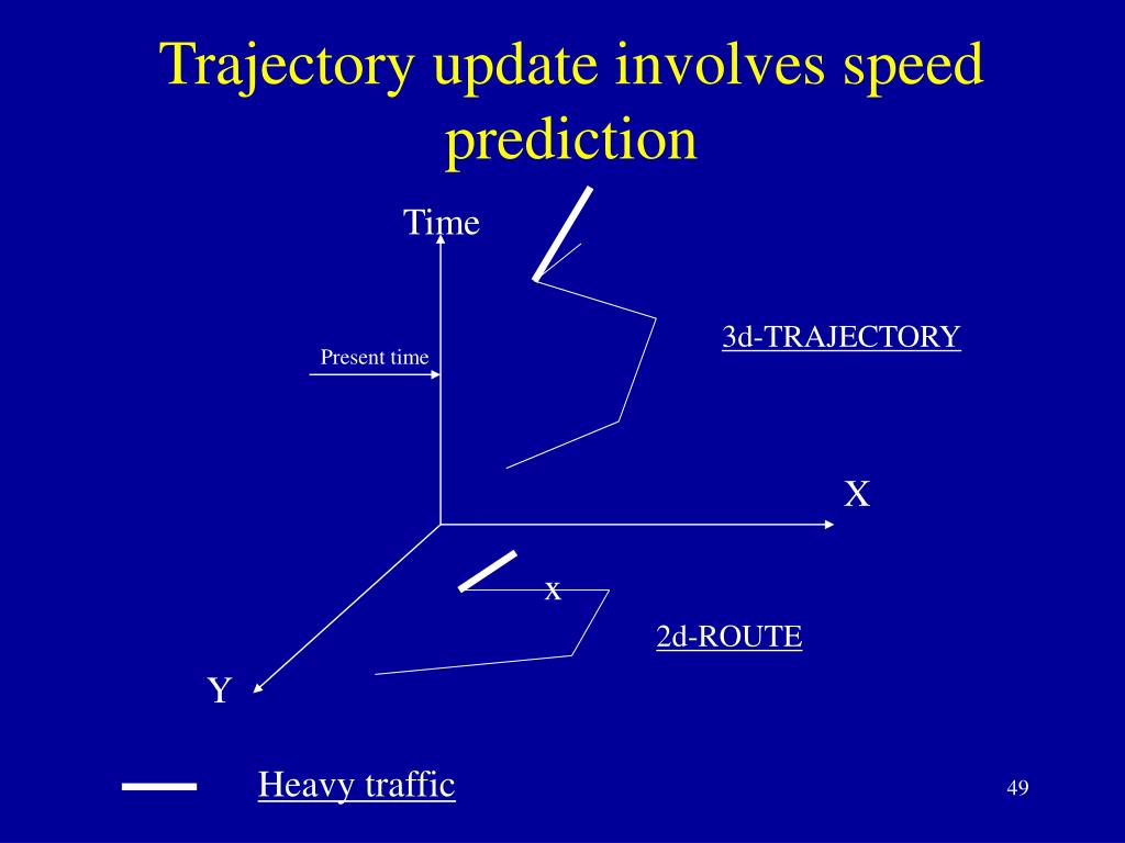Trajectory update involves speed prediction