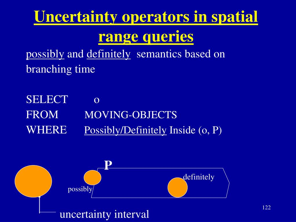 Uncertainty operators in spatial range queries
