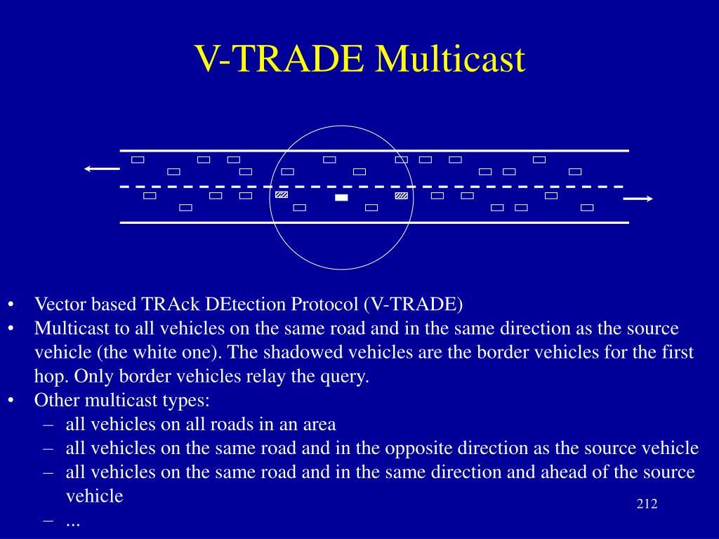 V-TRADE Multicast