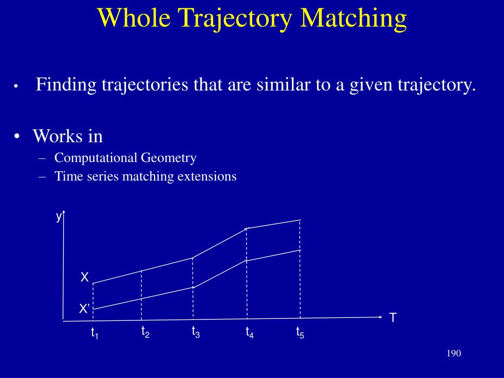 Whole Trajectory Matching