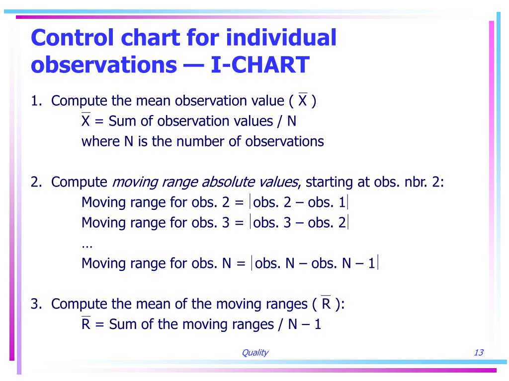 Control chart for individual observations — I-CHART