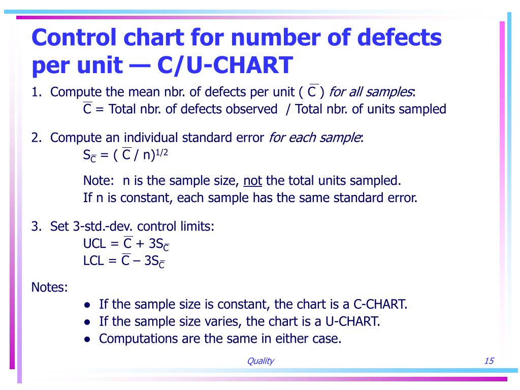 Control chart for number of defects per unit — C/U-CHART