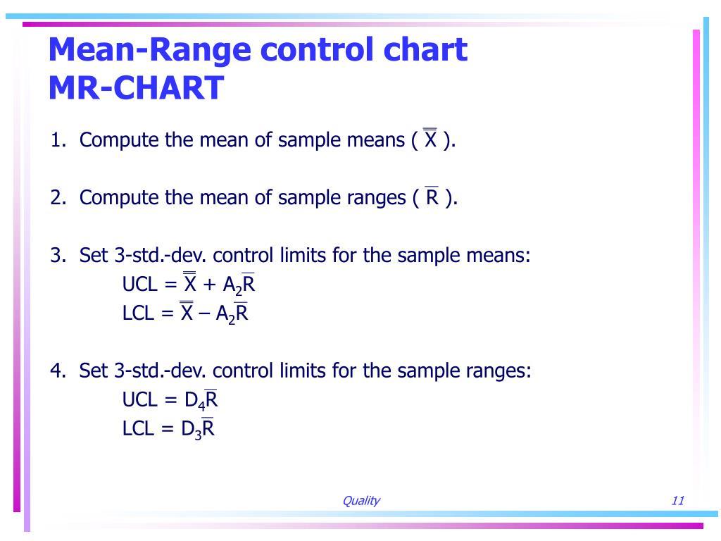 Mean-Range control chart