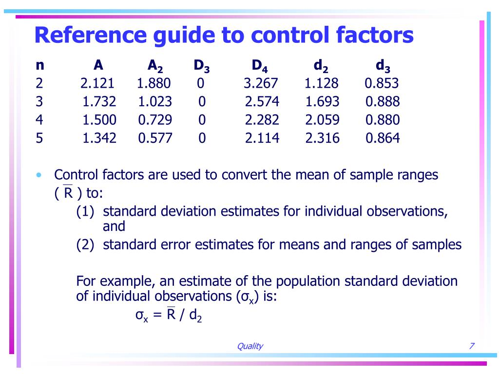 Reference guide to control factors