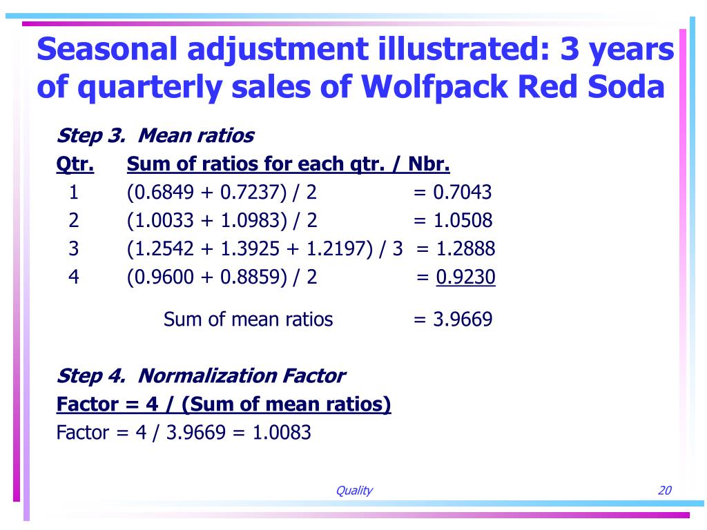 Seasonal adjustment illustrated: 3 years of quarterly sales of Wolfpack Red Soda