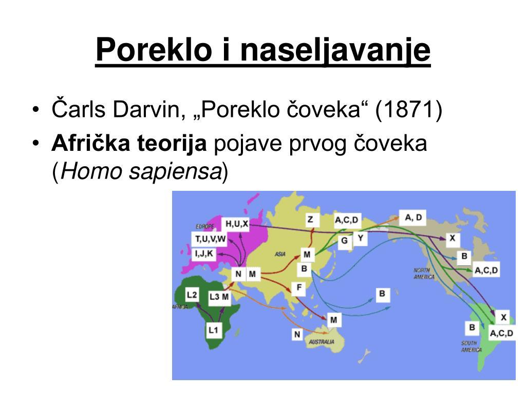 Poreklo i naseljavanje