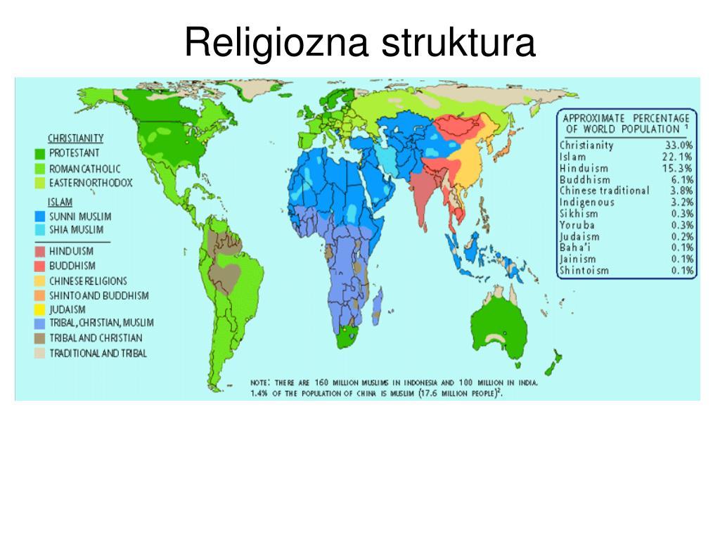 Religiozna struktura