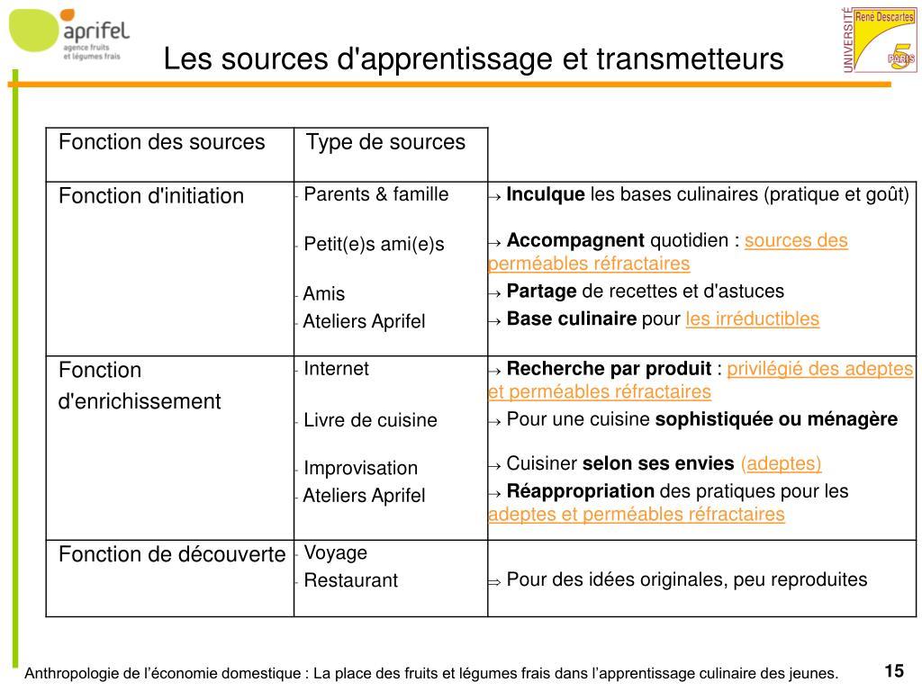 Les sources d'apprentissage et transmetteurs