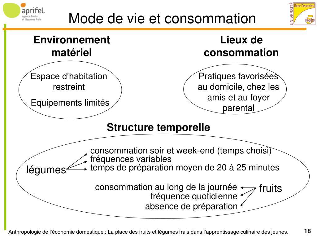 Mode de vie et consommation