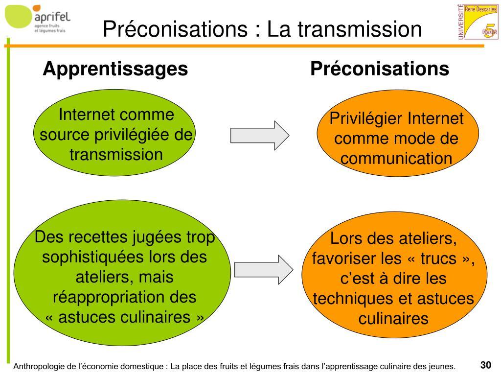 Préconisations : La transmission