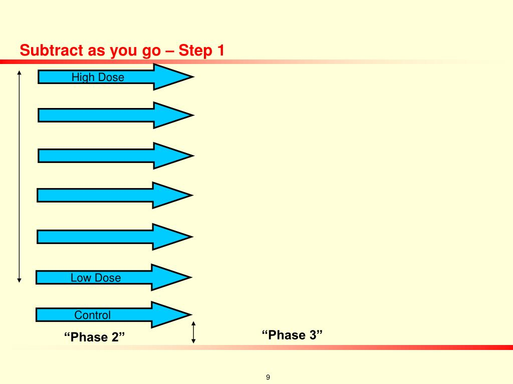 Subtract as you go – Step 1