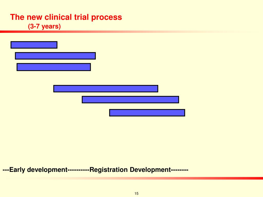 The new clinical trial process
