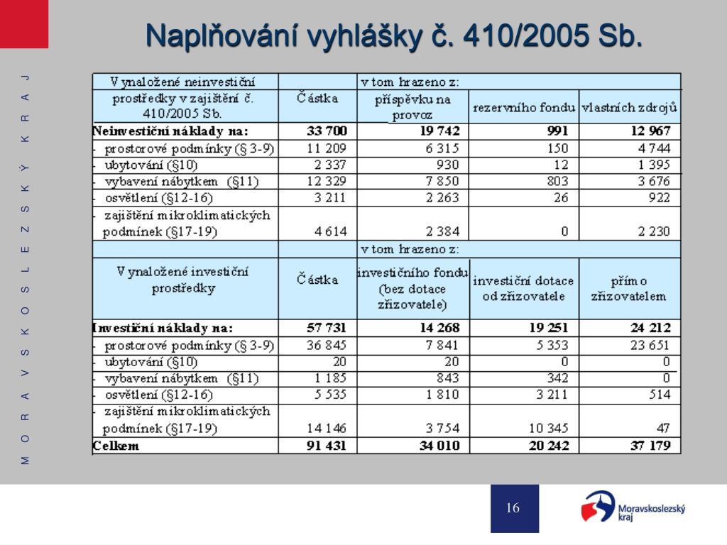 Naplňování vyhlášky č. 410/2005 Sb.