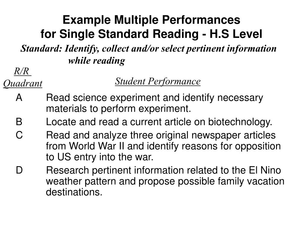 Example Multiple Performances