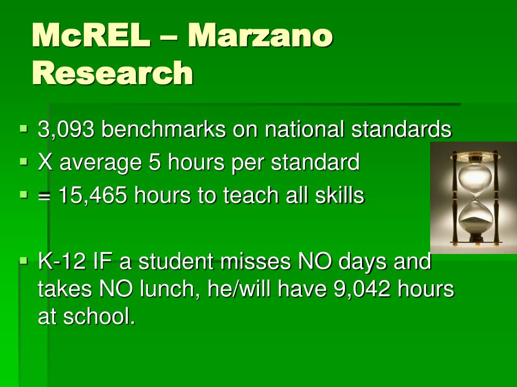 McREL – Marzano Research