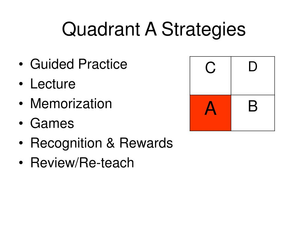 Quadrant A Strategies
