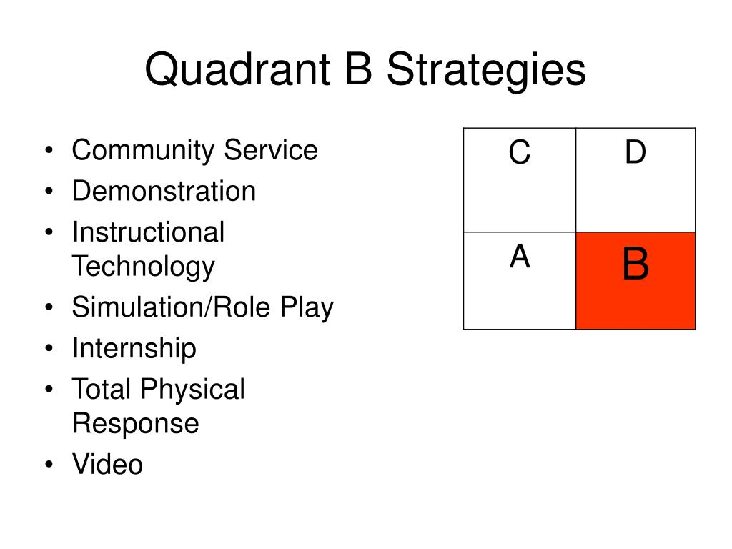 Quadrant B Strategies