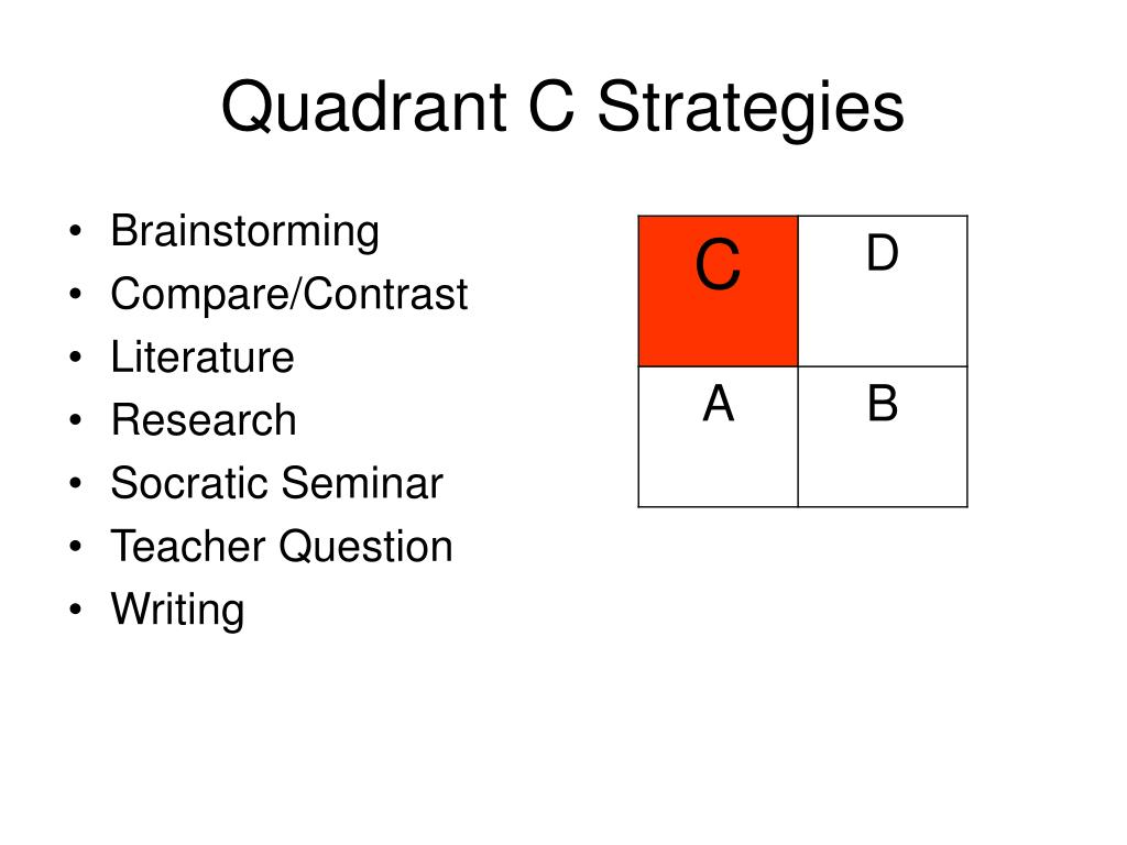 Quadrant C Strategies